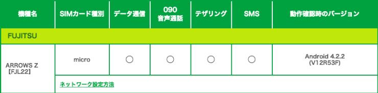 富士通のFJL22はSIMロック解除してマイネオ(mineo)で使えるのか?のスクショ