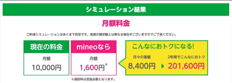 1万円の請求が1600円になるのはマイネオ(mineo)