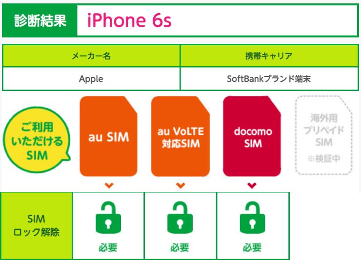 Softbank(ソフトバンク)で買ったiPhone6 / iPhone6s PlusはSIMロック解除が必要