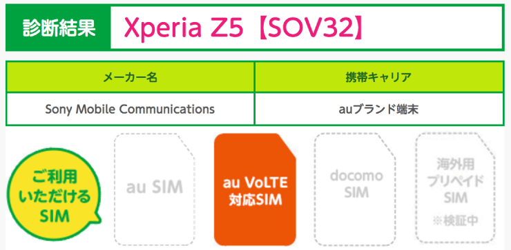 Sony SOV32 Xperia Z5は「au VoLTE対応SIM」で申し込む