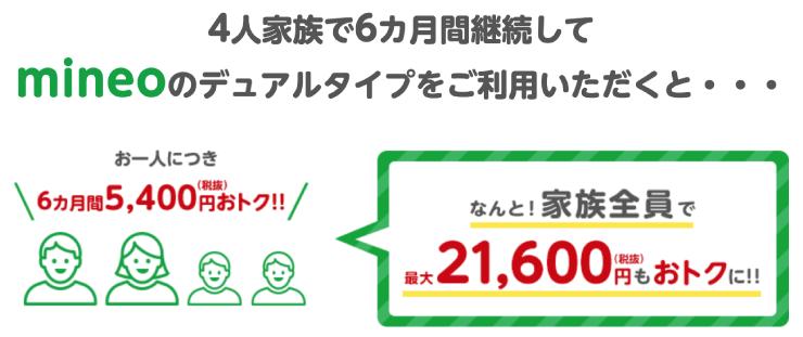 家族4人でマイネオ(mineo)に申し込みをした場合、21,600円安くなる。