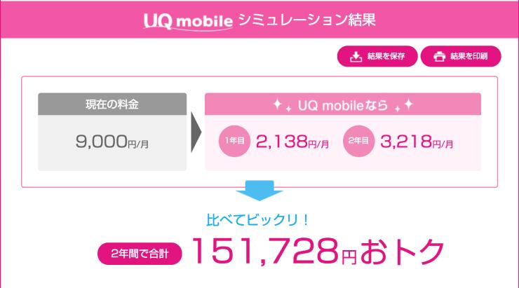 【簡易版】UQモバイル(ユーキューモバイル)の料金シミュレーション3