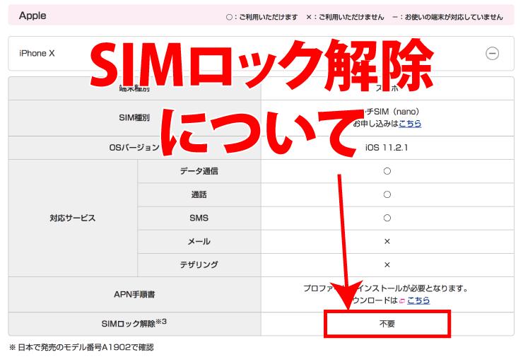 【UQモバイル(ユーキューモバイル)】動作確認端末4