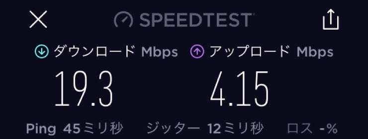 LINEモバイル(ラインモバイル)のランチタイムの速度